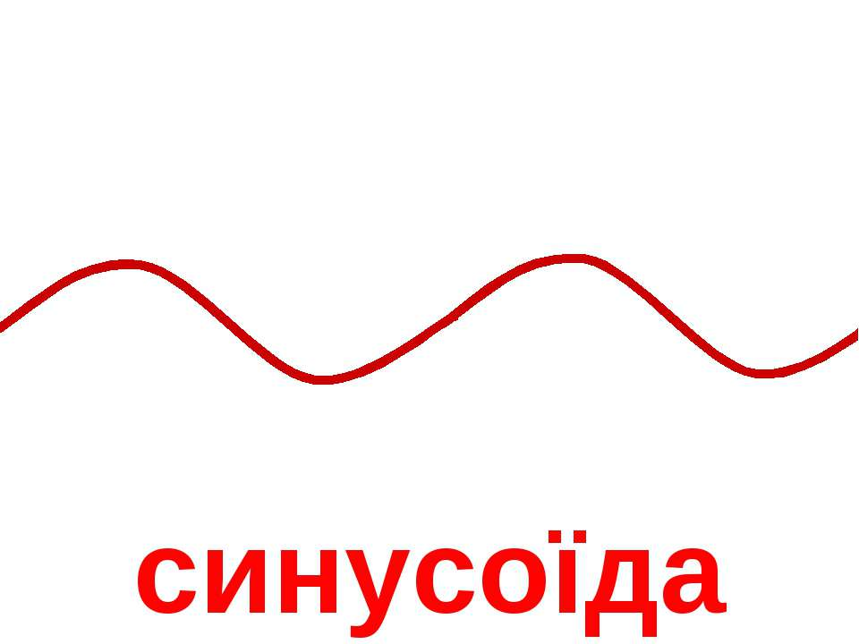 синусоїда