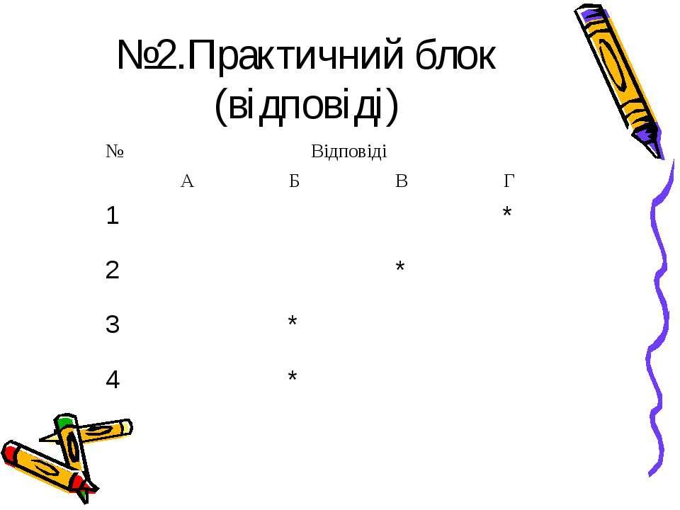 №2.Практичний блок (відповіді) № Відповіді А Б В Г 1 * 2 * 3 * 4 *