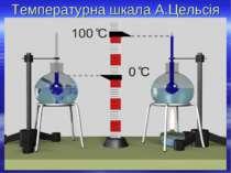 Температурна шкала А.Цельсія