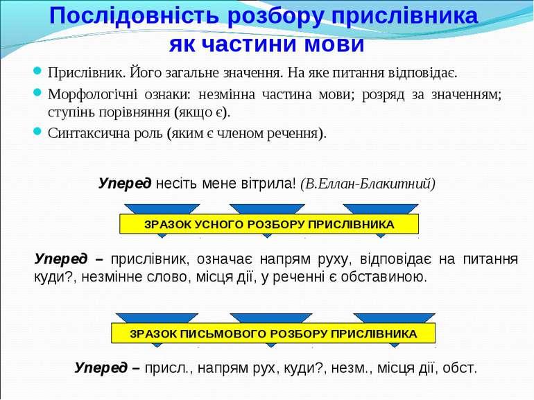Послідовність розбору прислівника як частини мови Прислівник. Його загальне з...