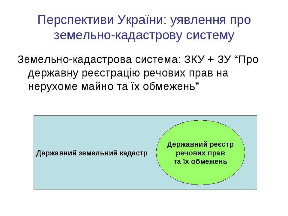 Перспективи України: уявлення про земельно-кадастрову систему Земельно-кадаст...