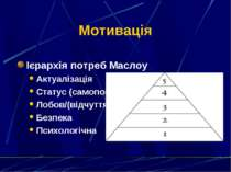 Мотивація Ієрархія потреб Маслоу Актуалізація Статус (самоповага) Лобов/(відч...