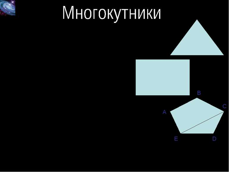 Многокутник називають за кількістю його кутів: трикутник, чотирикутник, п'яти...