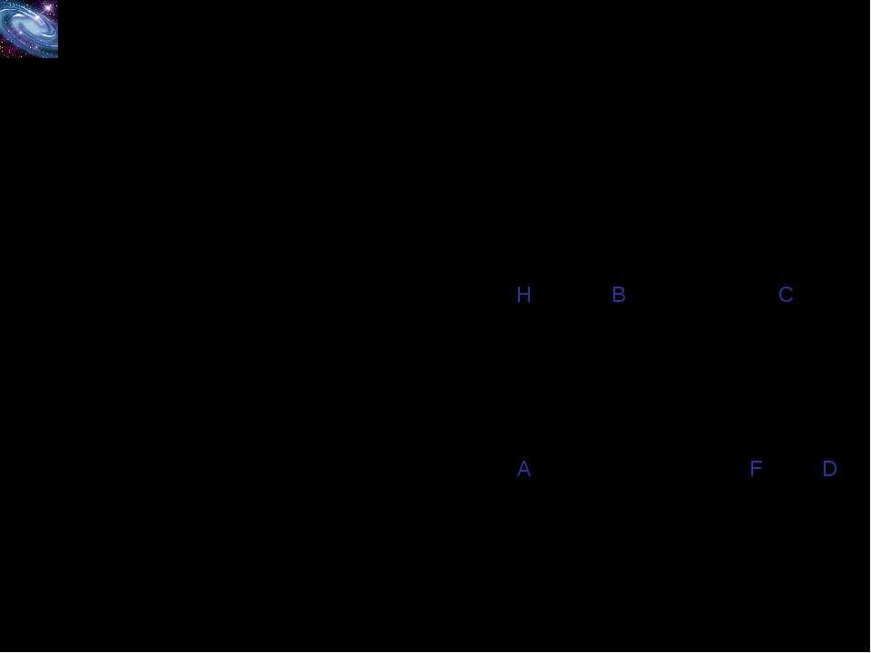Теорема 23.1. Площа трапеції дорівнює добутку півсуми її основ на висоту Дове...