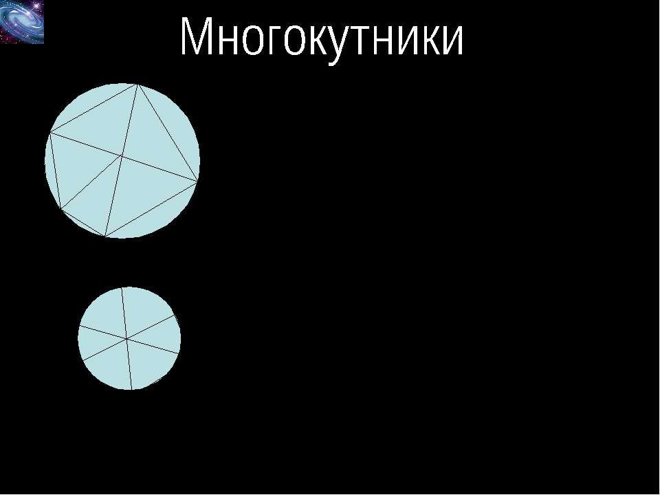 Многокутник називається вписаним, якщо: існує коло, якому належать усі його в...