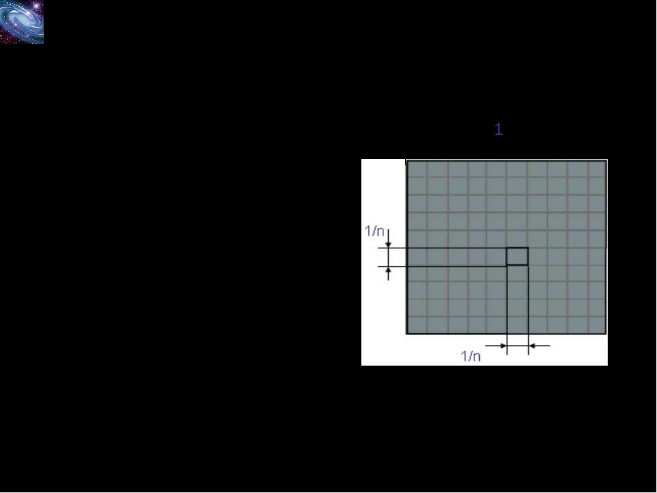 Лема. Площа квадрата зі стороною 1/n од (n – натуральне число) дорівнює 1/n2 ...