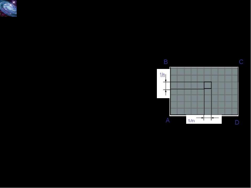 Теорема 20.1. Площа прямокутника дорівнює добутку довжин його сусідніх сторін...