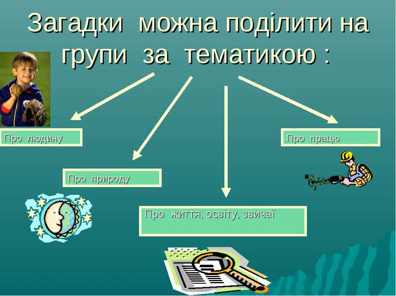 Загадки можна поділити на групи за тематикою : Про життя, освіту, звичаї Про ...