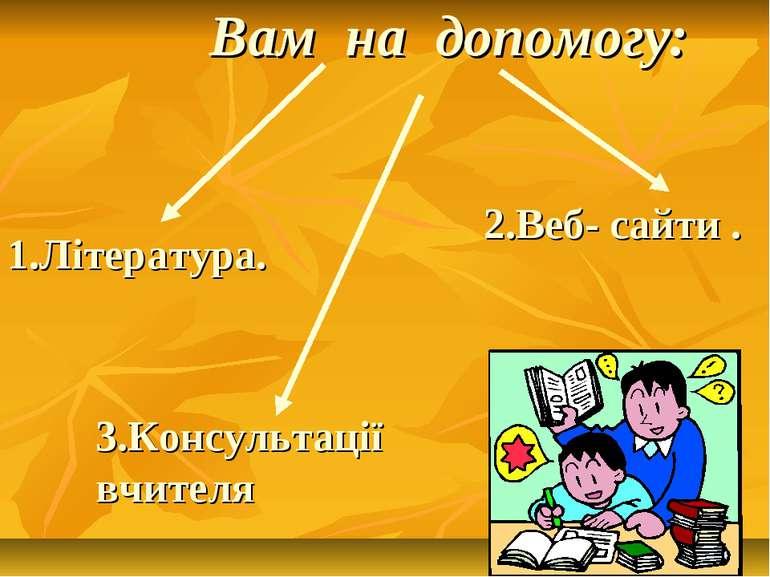 Вам на допомогу: 1.Література. 3.Консультації вчителя 2.Веб- сайти .