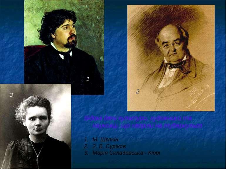 Відомі діячі культури, художники та науковці, що хворіли на туберкульоз М. Щє...