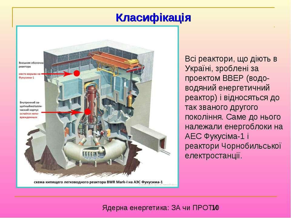 Всі реактори, що діють в Україні, зроблені за проектом ВВЕР (водо-водяний ене...