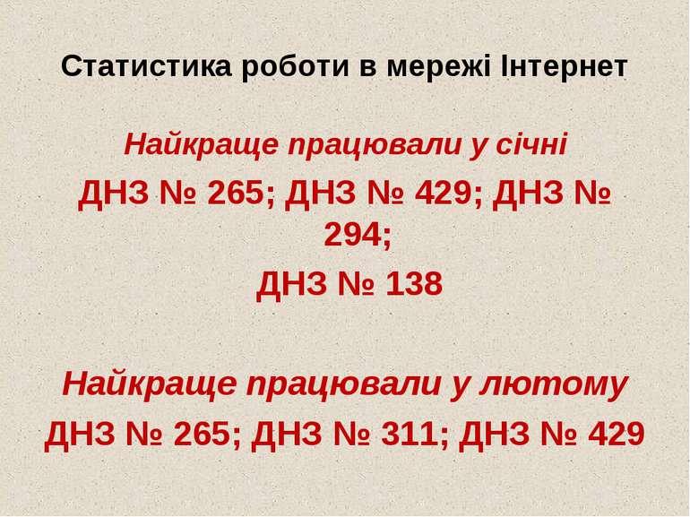 Статистика роботи в мережі Інтернет Найкраще працювали у січні ДНЗ № 265; ДНЗ...