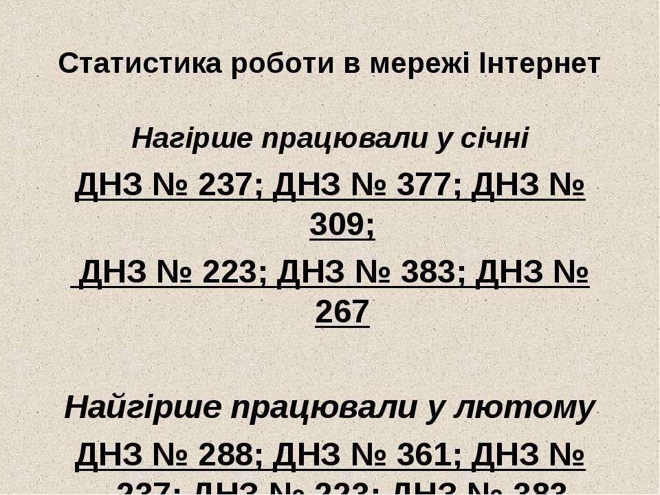 Статистика роботи в мережі Інтернет Нагірше працювали у січні ДНЗ № 237; ДНЗ ...