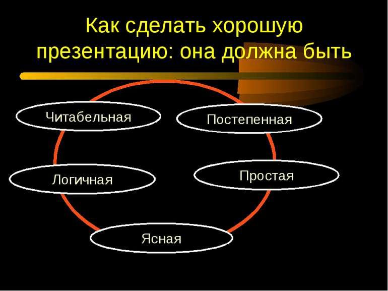 Как сделать хорошую презентацию: она должна быть Простая Логичная Ясная Читаб...