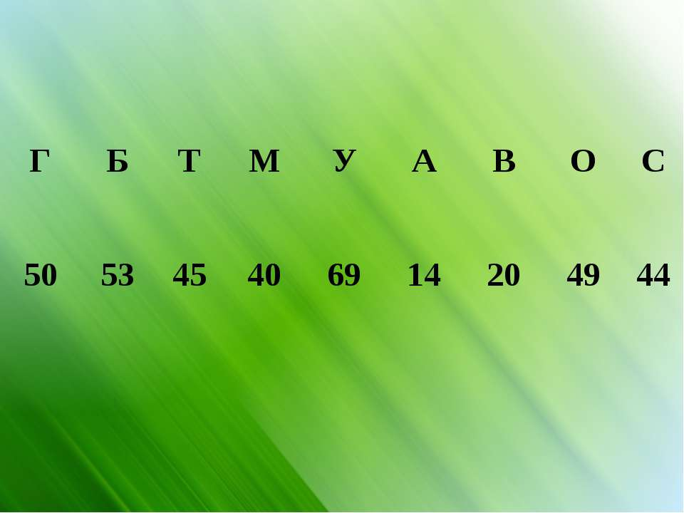 Г 50 Б 53 Т 45 М 40 У 69 А 14 В 20 О 49 С 44