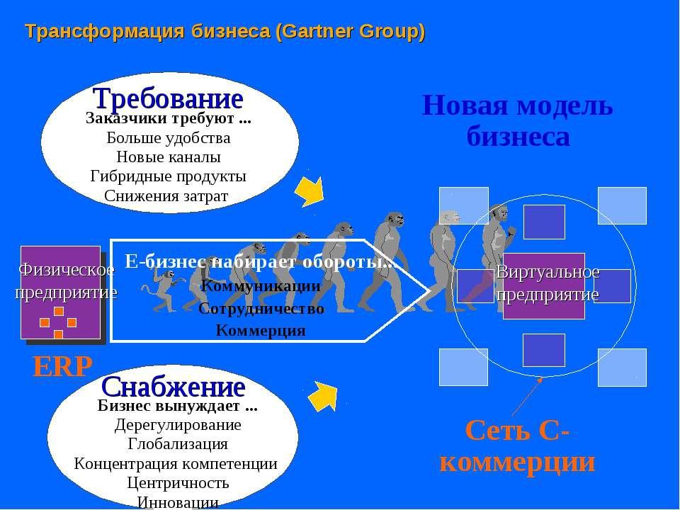 Трансформация бизнеса (Gartner Group) Требование Заказчики требуют ... Больше...