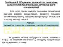 Завдання 3. Одержати залежність показника заломлення досліджуваної речовини в...