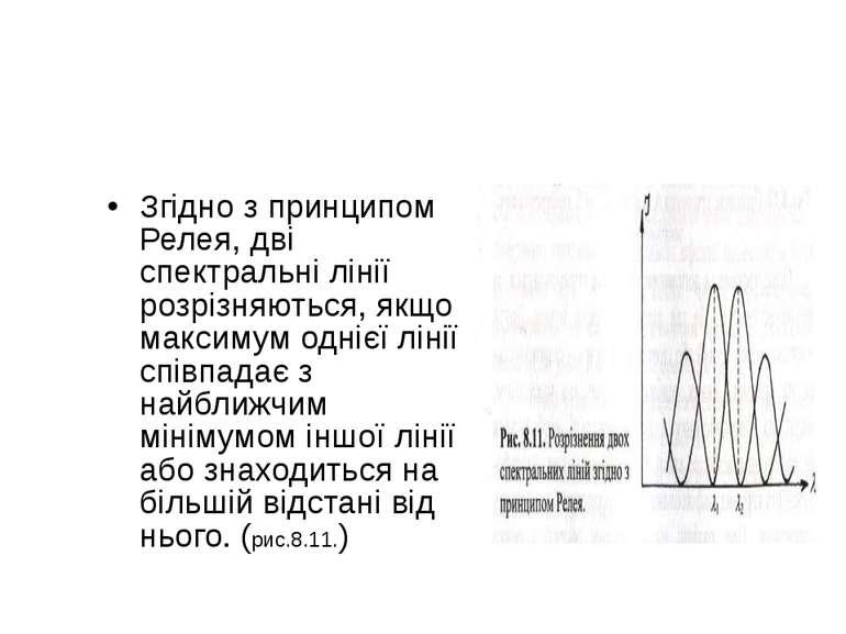 Згідно з принципом Релея, дві спектральні лінії розрізняються, якщо максимум ...