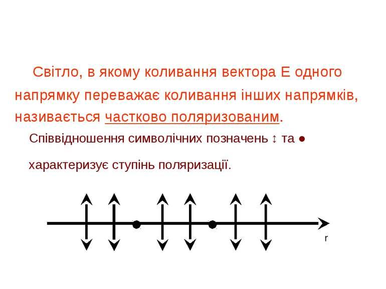 Частково поляризоване світло Світло, в якому коливання вектора Е одного напря...