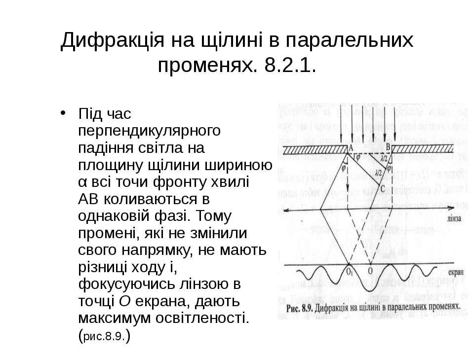 Дифракція на щілині в паралельних променях. 8.2.1. Під час перпендикулярного ...