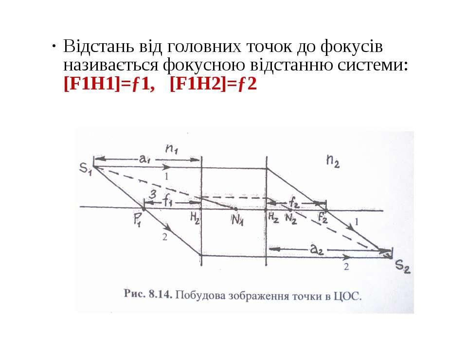 Відстань від головних точок до фокусів називається фокусною відстанню системи...