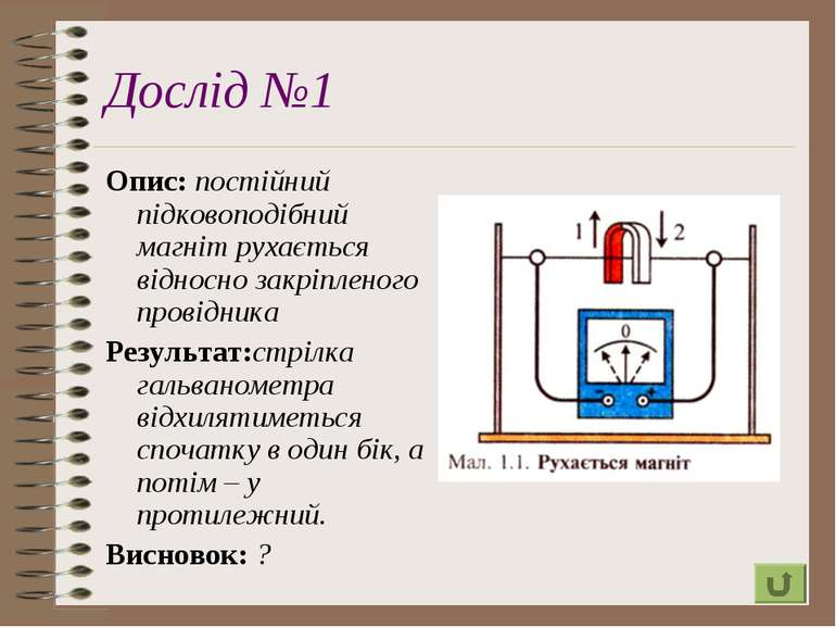 Дослід №1 Опис: постійний підковоподібний магніт рухається відносно закріплен...