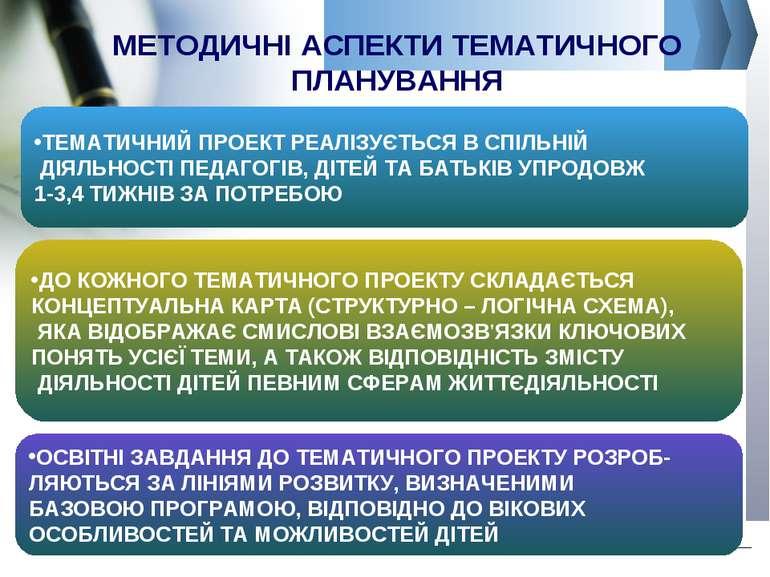МЕТОДИЧНІ АСПЕКТИ ТЕМАТИЧНОГО ПЛАНУВАННЯ ТЕМАТИЧНИЙ ПРОЕКТ РЕАЛІЗУЄТЬСЯ В СПІ...