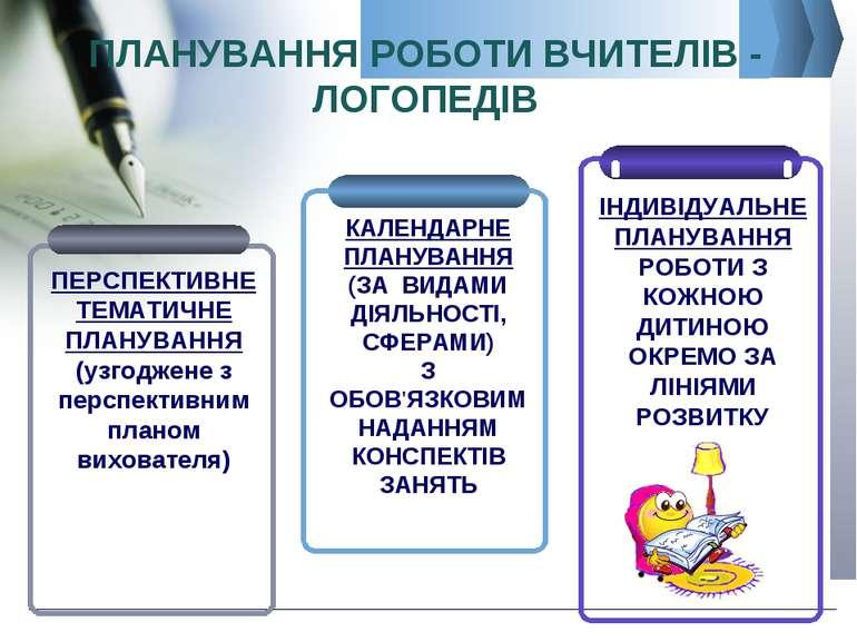 ПЛАНУВАННЯ РОБОТИ ВЧИТЕЛІВ - ЛОГОПЕДІВ Company Logo