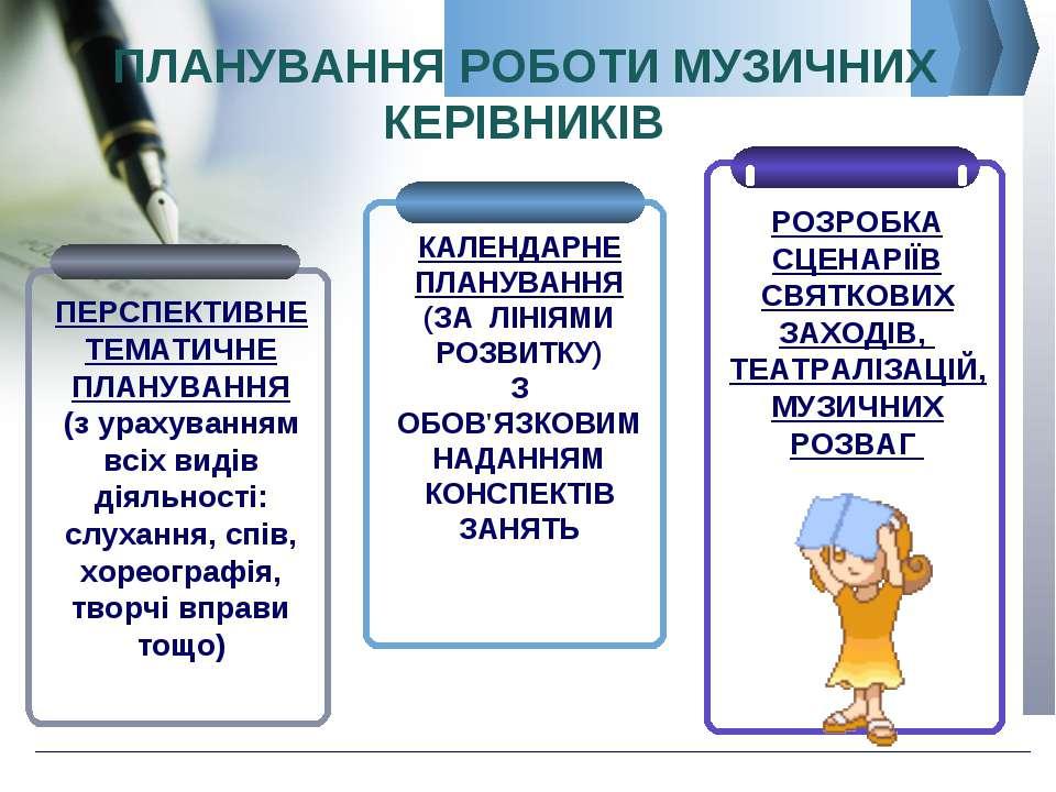 ПЛАНУВАННЯ РОБОТИ МУЗИЧНИХ КЕРІВНИКІВ Company Logo