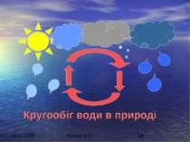 Кругообіг води в природі Фоміна Н.С.