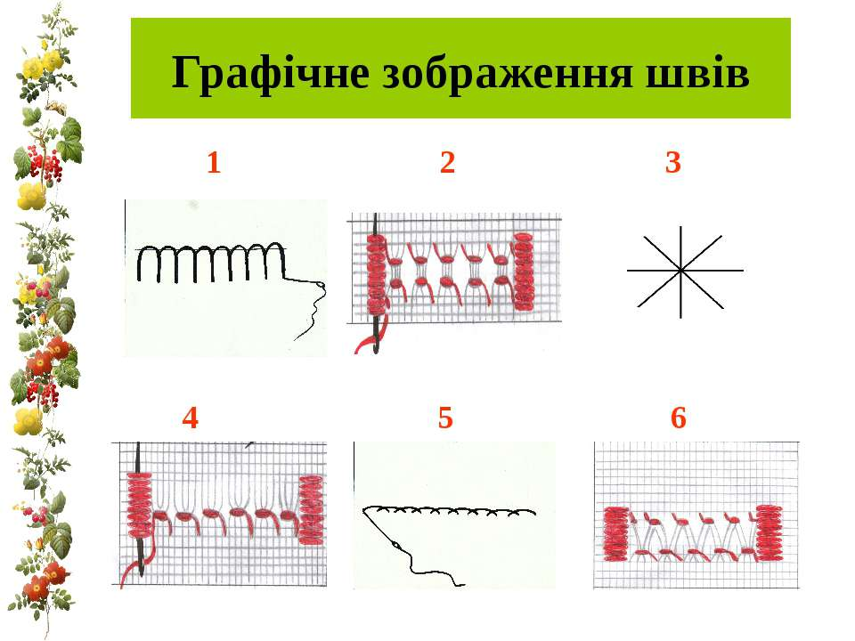 Графічне зображення швів