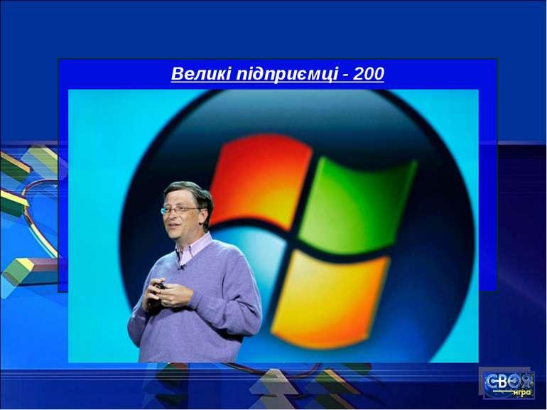 Великі підприємці - 200 Найбільша у світі компанія з виробництва програмного ...