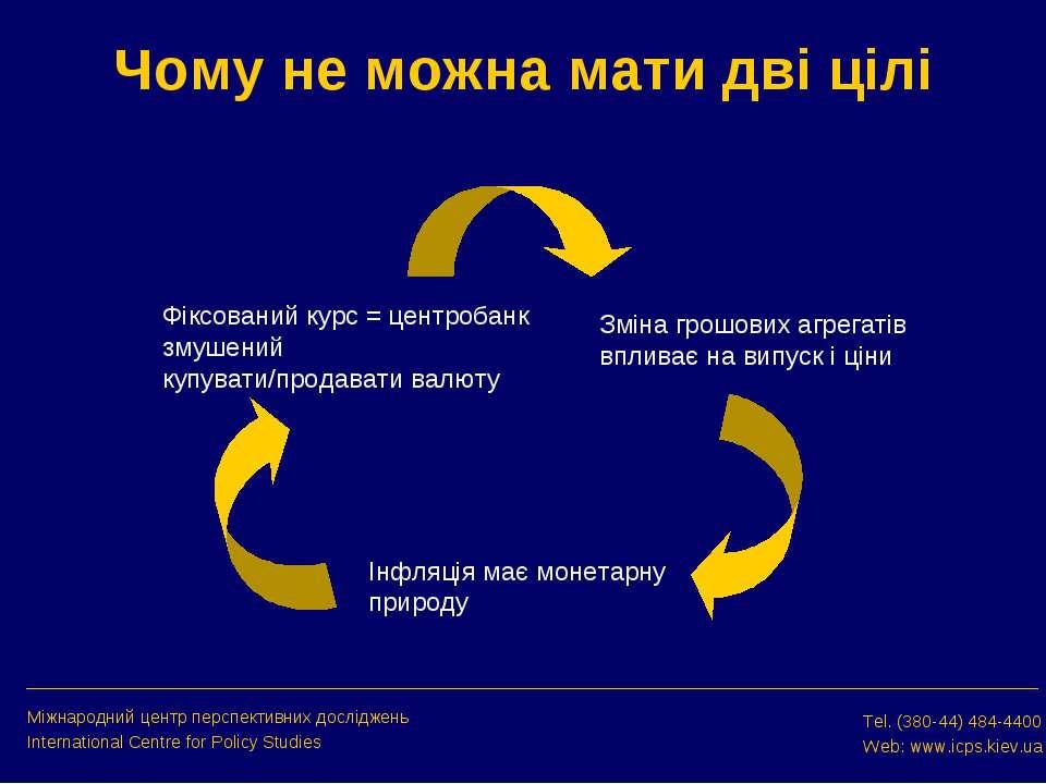 Чому не можна мати дві цілі Tel. (380-44) 484-4400 Web: www.icps.kiev.ua Міжн...