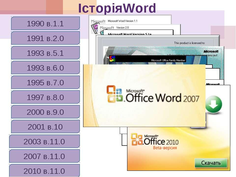 ІсторіяWord 1990 в.1.1 1991 в.2.0 1993 в.5.1 1993 в.6.0 1995 в.7.0 1997 в.8.0...