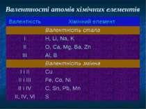Валентності атомів хімічних елементів Валентність Хімічний елемент Валентніст...