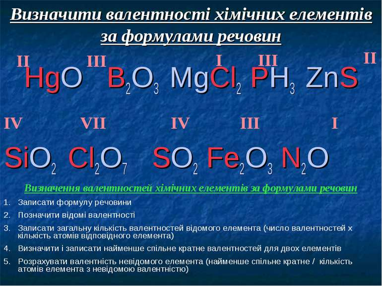 HgO B2O3 MgCl2 PH3 ZnS SiO2 Cl2O7 SO2 Fe2O3 N2O Визначити валентності хімічни...