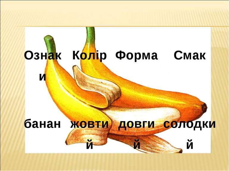 Ознаки Колір Форма Смак банан жовтий довгий солодкий