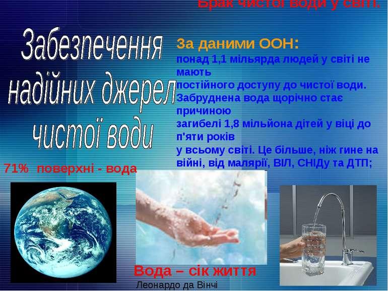 Брак чистої води у світі. 71% поверхні - вода За даними ООН: понад 1,1 мільяр...
