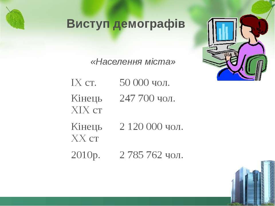 Виступ демографів «Населення міста» IX ст. 50 000 чол. Кінець XIX ст 247 700 ...