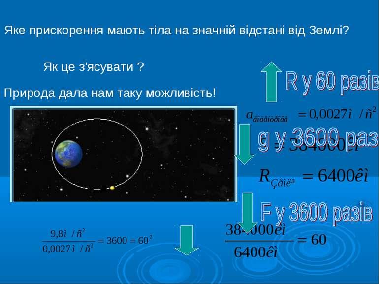 Яке прискорення мають тіла на значній відстані від Землі? Як це з'ясувати ? П...