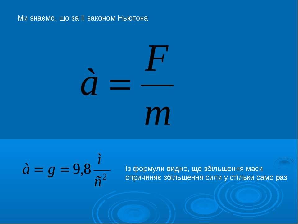 Ми знаємо, що за ІІ законом Ньютона Із формули видно, що збільшення маси спри...