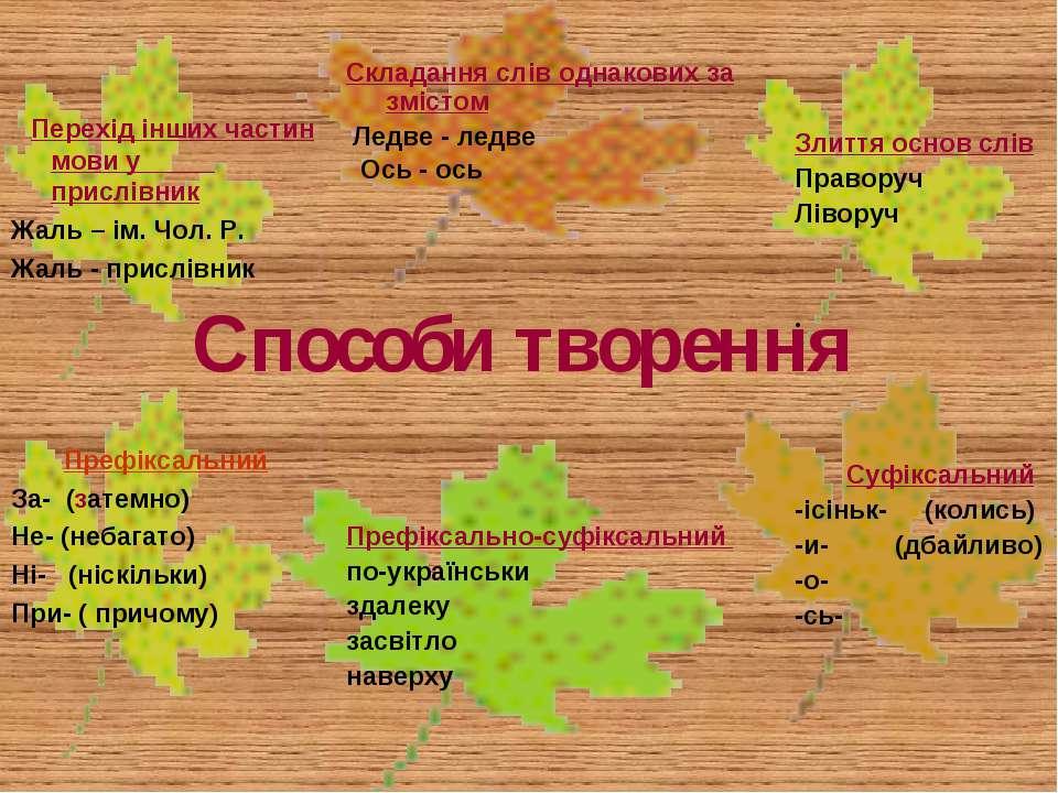 Способи творення Перехід інших частин мови у прислівник Жаль – ім. Чол. Р. Жа...