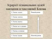 Ієрархії пізнавальних цілей навчання в таксономії Блюма