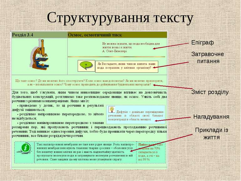 Структурування тексту Епіграф Затравочне питання Зміст розділу Нагадування Пр...