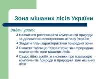 Зона мішаних лісів України Задачі уроку: Навчитися розпізнавати компоненти пр...