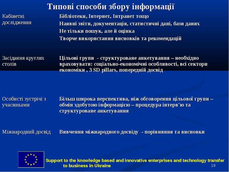 * Типові способи збору інформації Кабінетні дослідження Бібліотеки, Інтернет,...