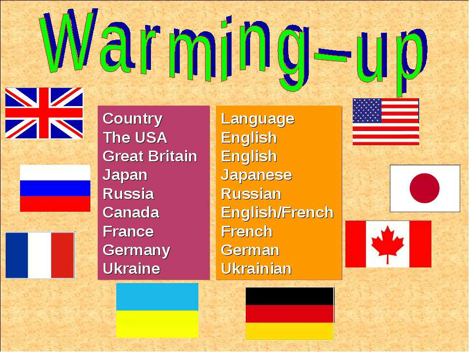 Country The USA Great Britain Japan Russia Canada France Germany Ukraine Lang...