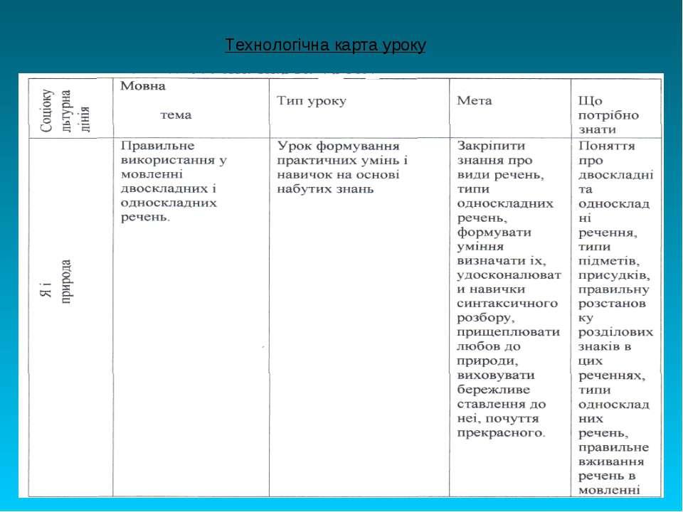 Технологічна карта уроку