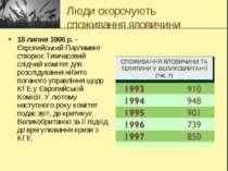 Люди скорочують споживання яловичини 18 липня 1996 р. - Європейський Парламен...