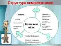 Структура компетентності КомКК Компетент ність З Знання глибокі систематичні ...